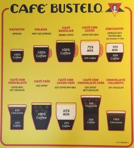 CafeBustelo2